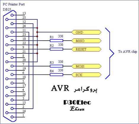 پروگرامر AVR